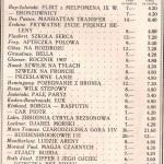 """""""Wiadomości Literackie""""  1932, nr 9"""